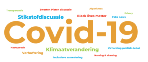 Wordcloud World Television Day